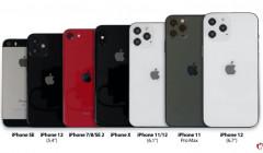 Deutsche Bank: задержка iPhone 12 не повлияет на восстановление Apple после пандемии