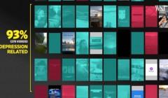 Эксперты изучили алгоритмрекомендаций TikTok— основным критерием оказалось время просмотра видео