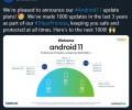 Nokia пересмотрела планы обновления смартфонов до Android 11
