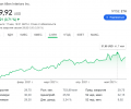 Инвесторы перепутали Ethereum с акциями производителя мебели