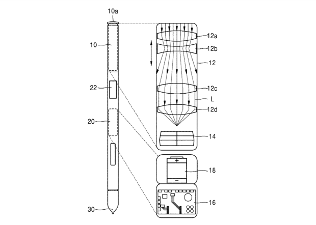 Схема стилуса с аккумулятором и объективом на боковой грани.